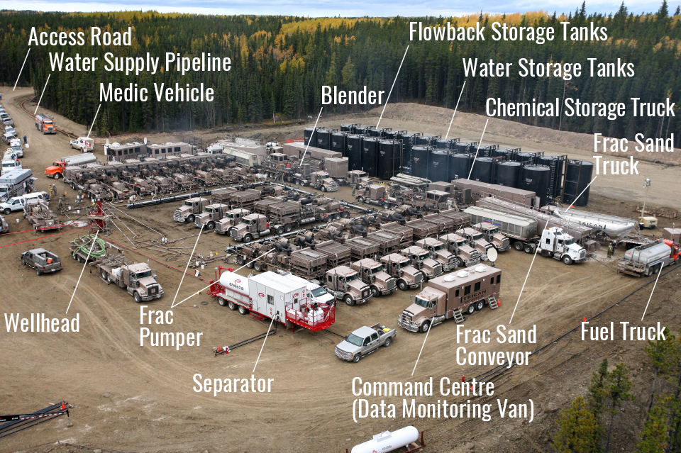 Fracking as well Equipment Fullsize additionally Px Water Is Pumped In further Fracking Oil also Hebrew National Franks. on chemicals in fracking fluid